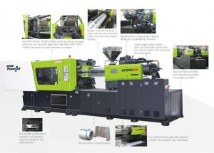 High-Speed-Injection-Molding-Machines-for-Thin-wall-Products-1024x733